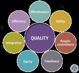 Cụ thể hoá 7 mục tiêu chất lượng cho mọi cơ sở y tế trên lộ trình bao phủ chăm sóc sức khoẻ toàn dân - Sở Y Tế HCM